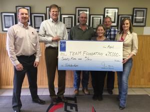 Gene Haas Foundation Productivity Team Foundation