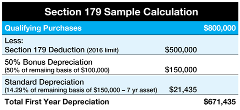 section179taxsamplecalculation