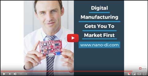 Productivity Nano Dimension Video
